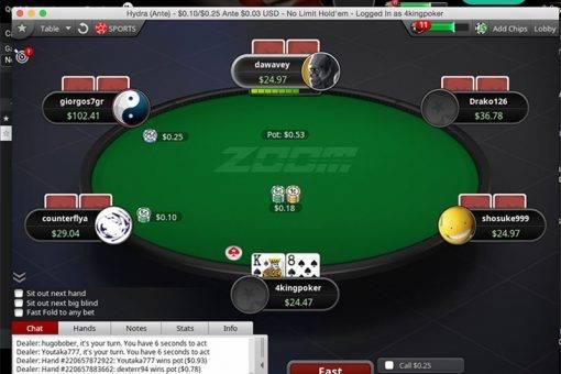 rush-&-zoom-poker-strategia